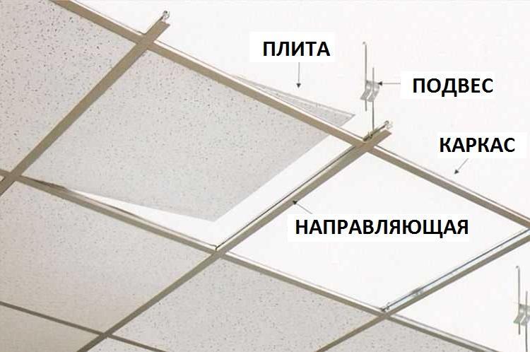 Подвесные потолки в Алматы