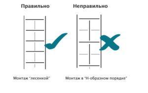 монтаж Армстронг Алматы